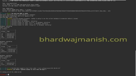 Manish Bhardwaj's Blog